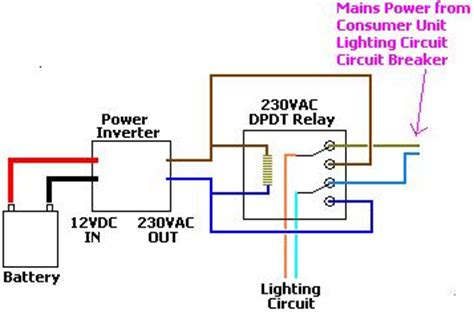 Switch From Inverter Mains Automatically Reuk
