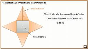 Grundumsatz Berechnen Formel : pyramide berechnen online volumen oberfl che mantelfl che ~ Themetempest.com Abrechnung