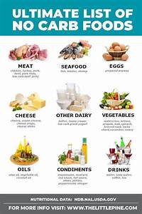 Carb Food Chart 51 Delicious No Carb Foods No Carb Recipes No Carb