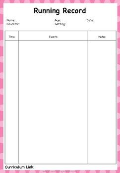 eylf observation templates  early years learning