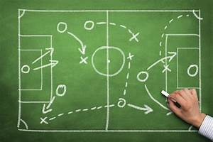 Soccer Positions Explained  Names  Numbers And Roles