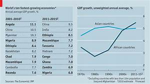 Africa's impressive growth - Daily chart