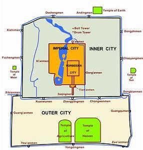 Beijing City Fortifications
