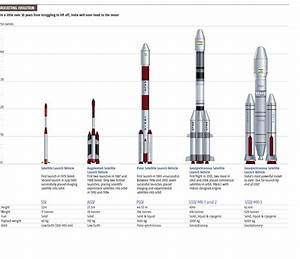 Indian Space Shuttle Avatar (page 2) - Pics about space