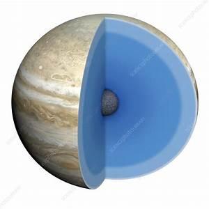 Diagram Showing Interior Of Jupiter - Stock Image C008  5238