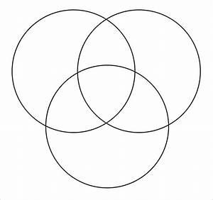 3 Part Venn Diagram Template