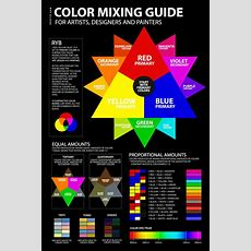 Color Mixing Guide Poster  Art*classroom  Color Mixing