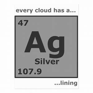 Silver Periodic Table | Car Interior Design