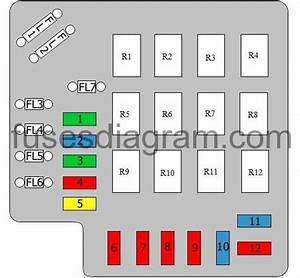 Fuse Box Diagram Mitsubishi Galant