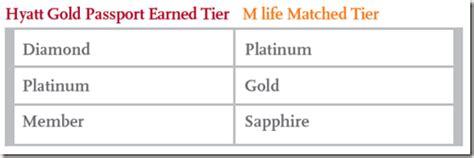 hyatt gold passport phone number earn hyatt points at 12 hotels in vegas plus other