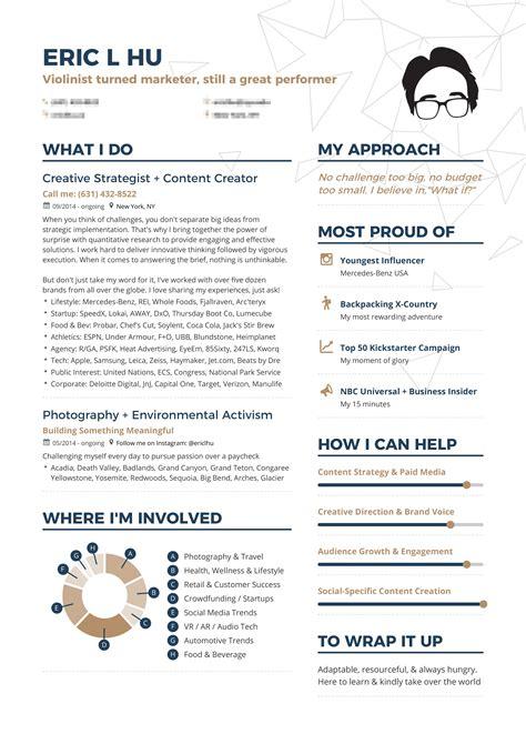 Successful Resume by Successful Resume Marketing Enhancv