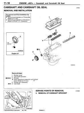 Mitsubishi Gxx Engine Manual