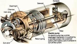 U0026 39 Fuel-pump U0026 39  Tag Wiki