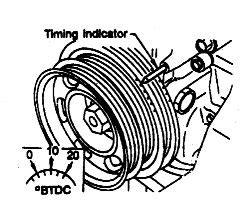 repair guides ignition timing adjustment autozonecom
