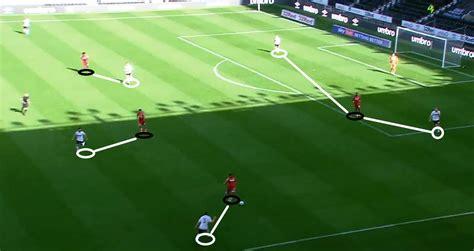 EFL Championship 2020/21: Derby County vs Reading ...
