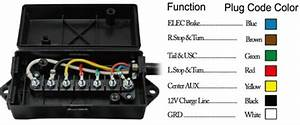 Trailer Electrical Junction Box