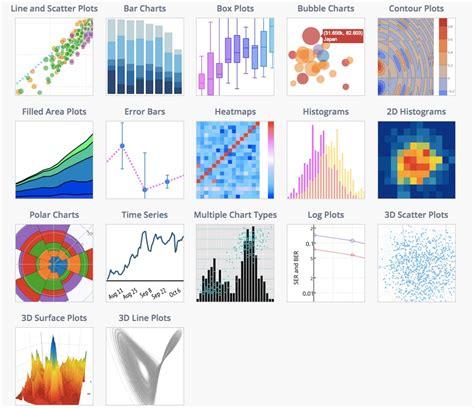 plot python plotting libraries stack overflow