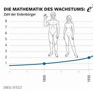 Exponentielles Wachstum Wachstumsfaktor Berechnen : ebola warum exponentielles wachstum unheimlich ist welt ~ Themetempest.com Abrechnung