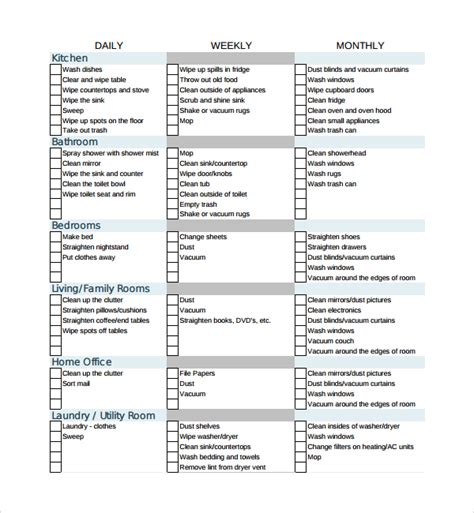 house cleaning checklist template 7 house cleaning checklist templates pdf doc sle templates