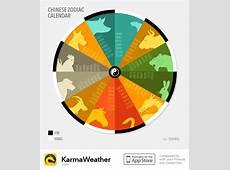 Chinese zodiac 12 Animal Signs, Calendar, Calculator