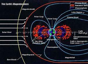58 best images about Van Allen radiation belt on Pinterest ...