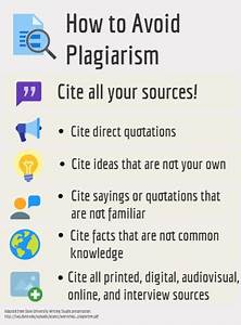 How To Avoid Plagiarism - Cite Your Sources