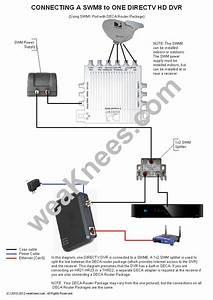 Tv Wire Diagrams