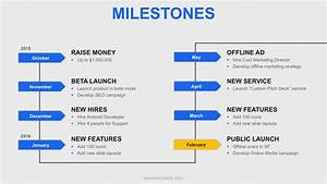 the building blocks of successful pitch deck basetemplates With startup milestone template