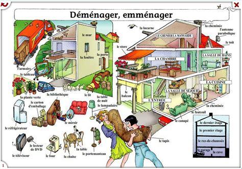 vocabulaire cuisine allemand vocabulaire de la maison et le quartier 1re du niveau de