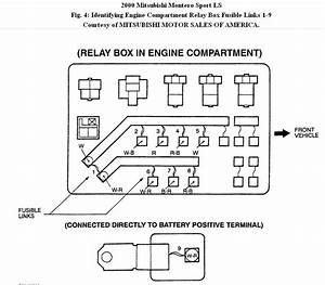 1996 Mitsubishi Montero Fuse Box Diagram