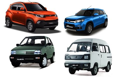 Cars From Emerging Markets