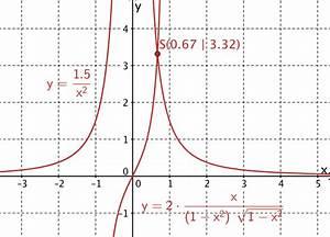 Näherungswert Berechnen : aufgaben zu extremwertaufgaben mathe themenordner ~ Themetempest.com Abrechnung