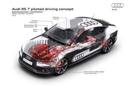 2018 Audi Rs 7 Piloted Driving Concept Cutaway View 2