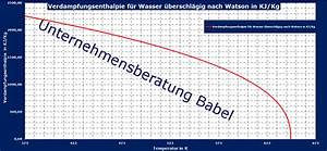 Wasser Berechnen : wasser verdampfungsenthalpie ~ Themetempest.com Abrechnung