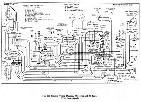 1949 Ford Turn Signal Wiring Diagram by Nsr 125 Wiring Diagram Of The Chassis System 59269