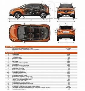 Dimensions Clio 4 : quelle renault captur choisir ~ Maxctalentgroup.com Avis de Voitures