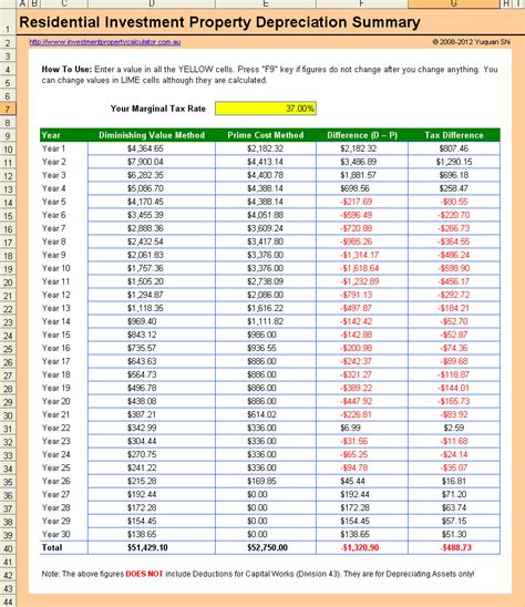 lime softening calculation spreadsheet db excelcom