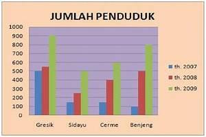 Sampel  Tabel  Dan Grafik Statistik