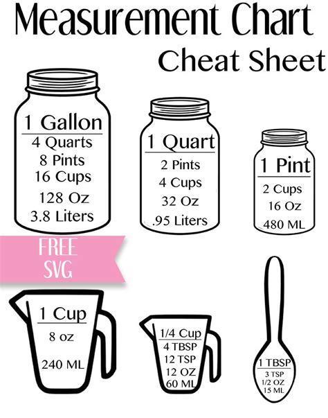 Kitchen Math Measurements by Measurement Chart Sheet Svg Free Svg