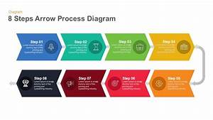 8 Steps Arrow Process Diagram Powerpoint Template And