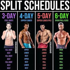 Split Schedules When It Comes To Training Splits  You Want To Find The One That Is Most Optimal