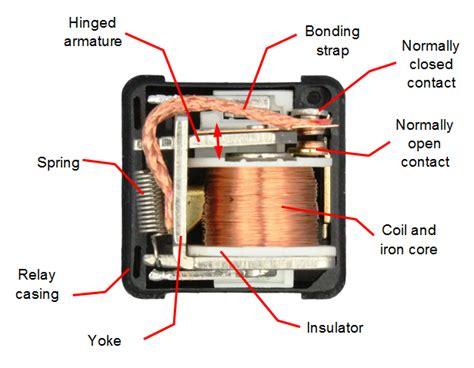Starter Motor Relay Circuit Malfunction