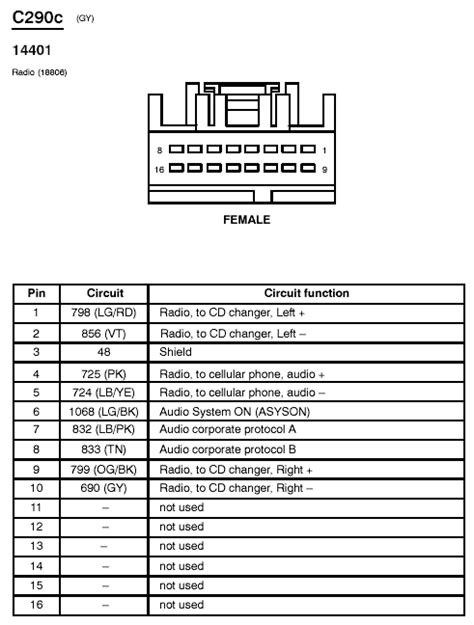 2010 Crown Victorium Wiring Diagram by Ford Crown Stereo Radio Installation Tidbits