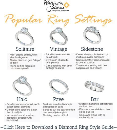 shape up your engagement wedding ring style vocabulary worthington jewelers