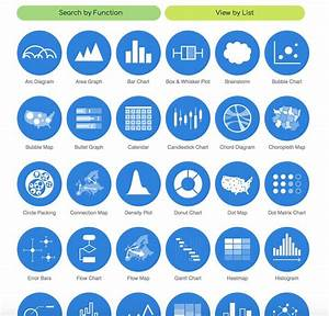 Terms    Types Of Data Vis