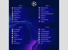 LIVE UPDATES UEFA Champions League 201819 group stage draw
