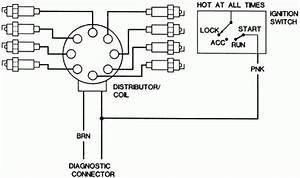 Chevy 350 Wiring Harness Diagram