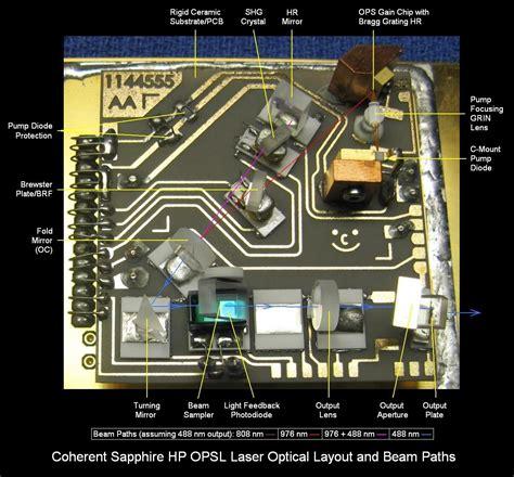 sams laser faq diode lasers