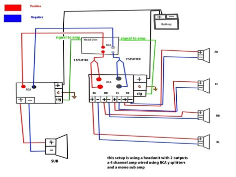mono to sub plus 4 channel speakers wiring diagram and