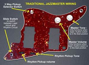 Guitar - What Are All Those Extra Controls On The Fender Jazzmaster